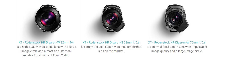 Phase one camera system lenses